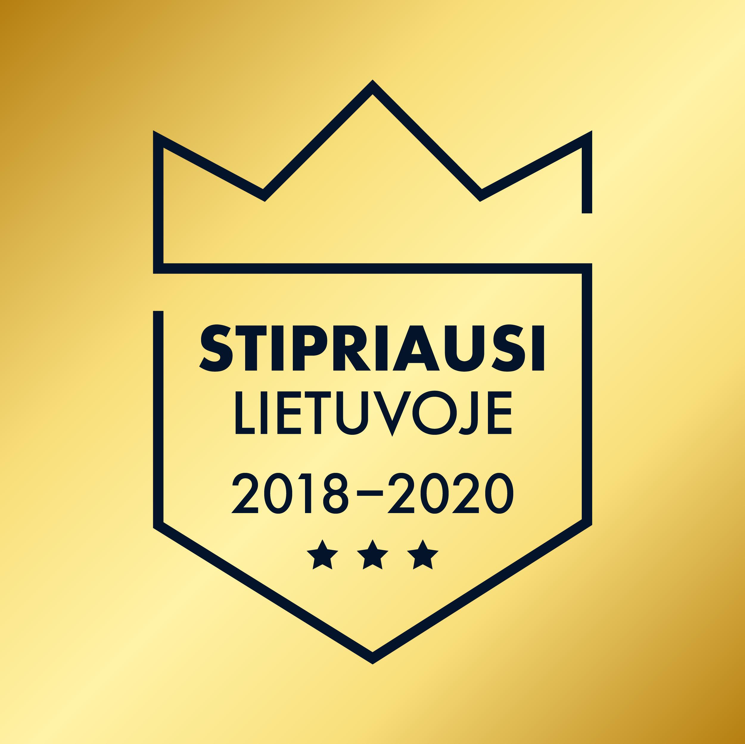 Strongest LT 2018-2020.png